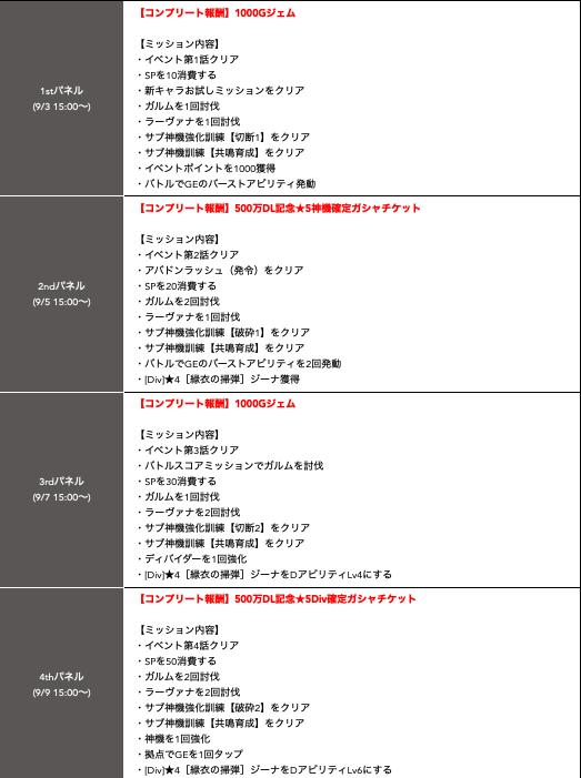 f:id:isozaki789:20190904213254p:plain