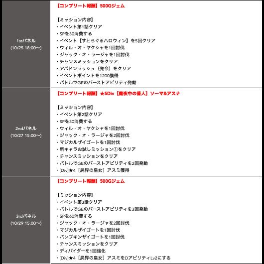 f:id:isozaki789:20191028214050p:plain