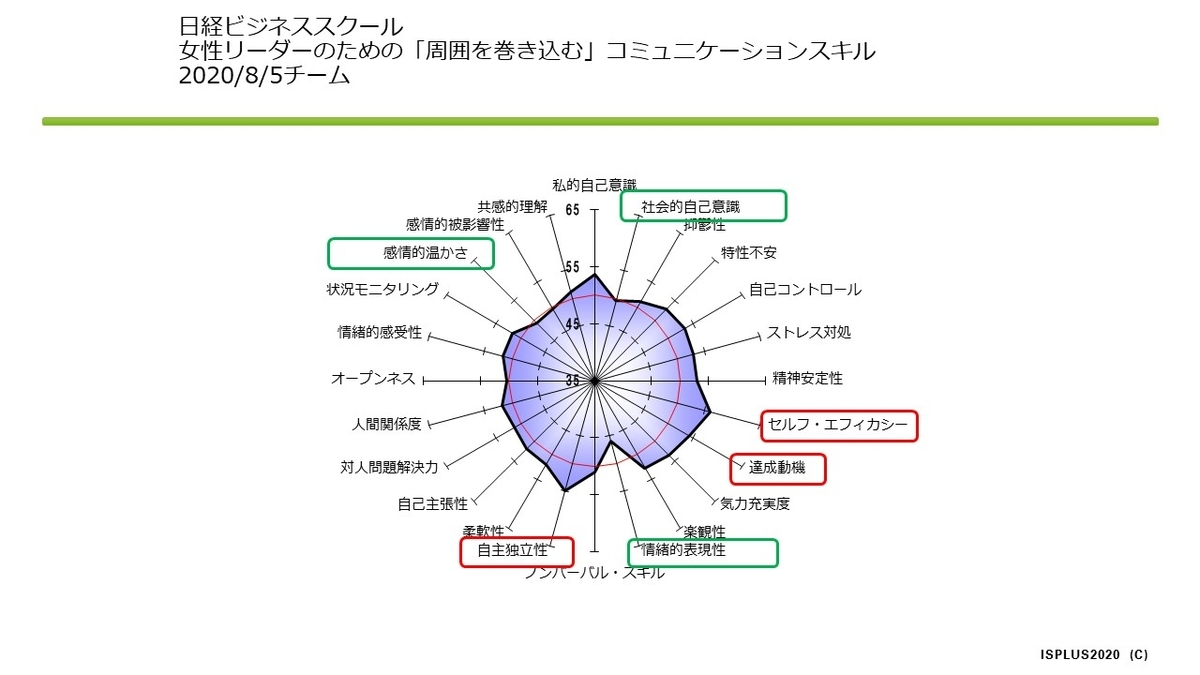 f:id:isplus1:20200812211730j:plain