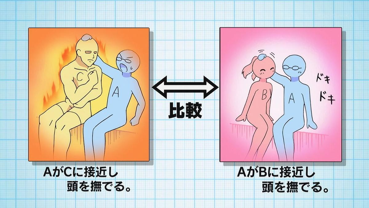 f:id:isshiki0022:20200126015147j:plain