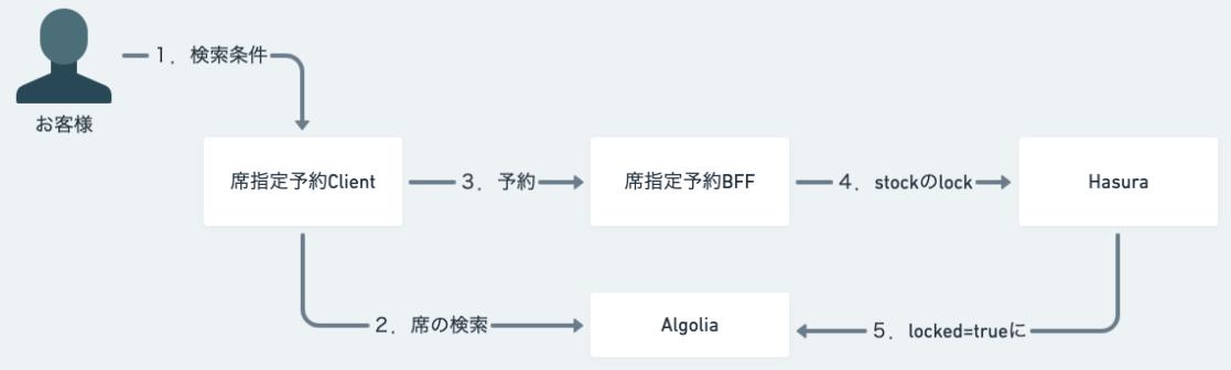 f:id:issuy:20201210175040p:plain