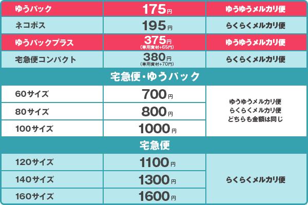 f:id:it-bibouroku:20210402155710j:plain