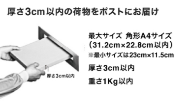 f:id:it-bibouroku:20210402155856p:plain