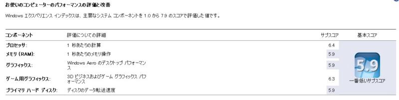f:id:it_fx:20120523172651j:image:w640