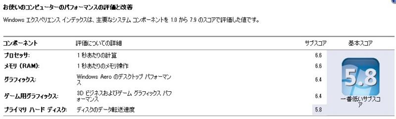 f:id:it_fx:20120523180352j:image:w640