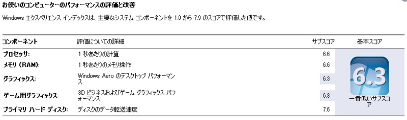 f:id:it_fx:20120523180409j:image:w640