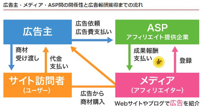 A8.netより