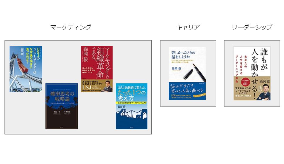 森岡毅さんのおすすめ本