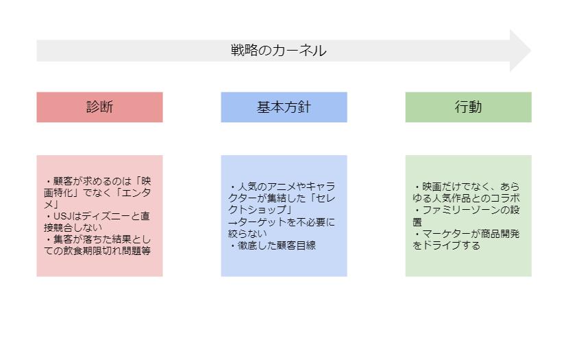 森岡毅・おすすめ本