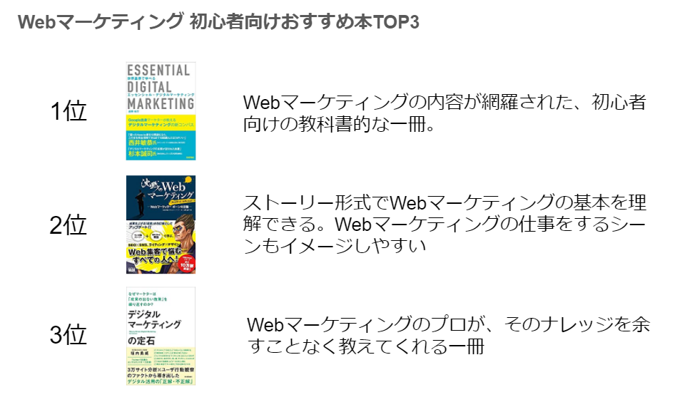 Webマーケティング 初心者向けおすすめ本 TOP3