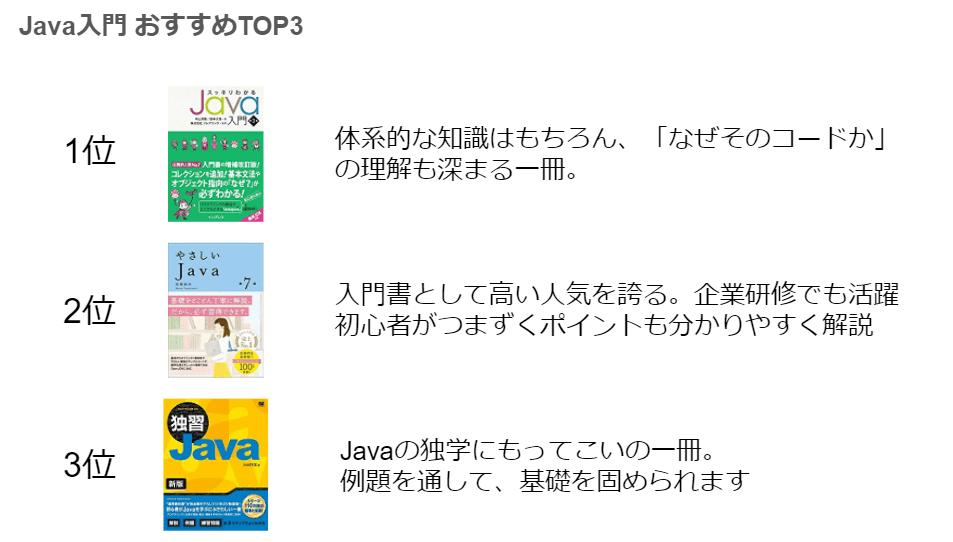 Java入門 おすすめ本 TOP3
