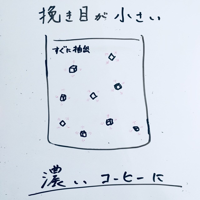 f:id:itachaaa167:20180916184918j:plain