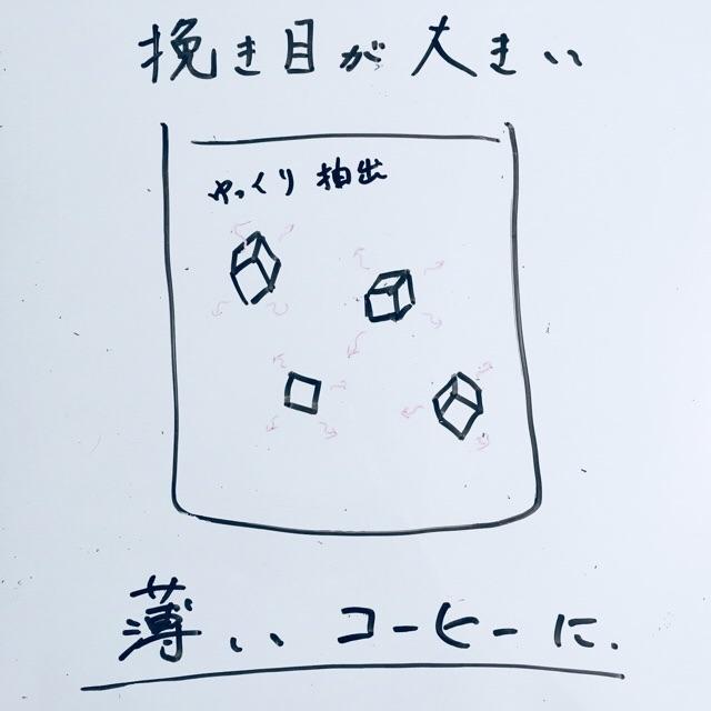 f:id:itachaaa167:20180916184924j:plain