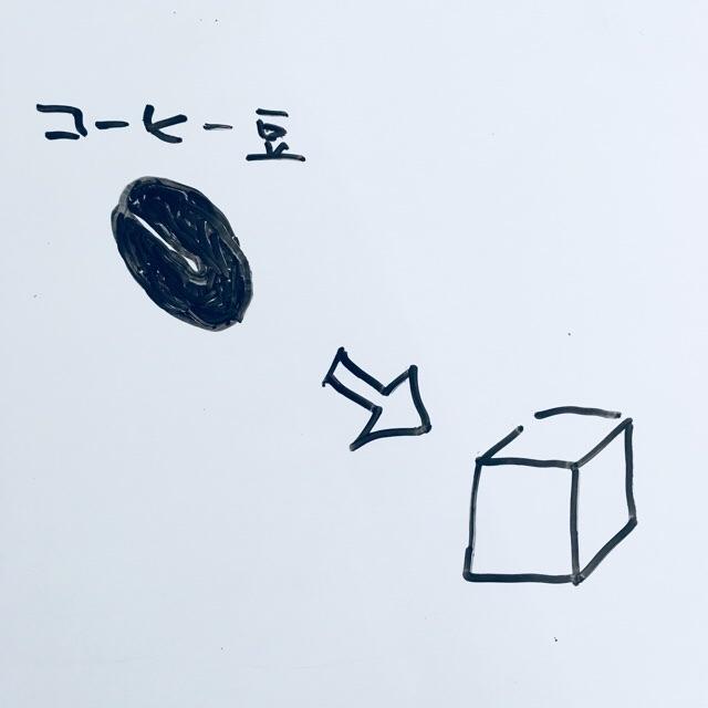 f:id:itachaaa167:20180916184927j:plain