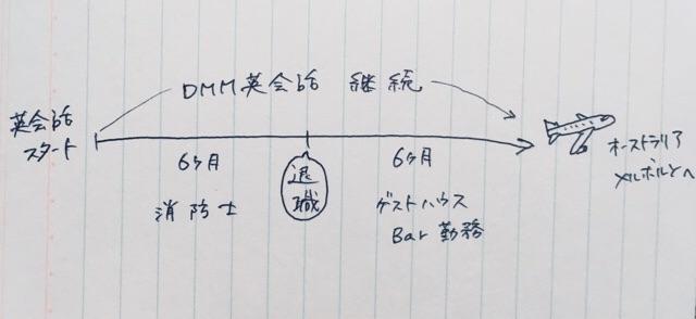 f:id:itachaaa167:20190129212420j:plain