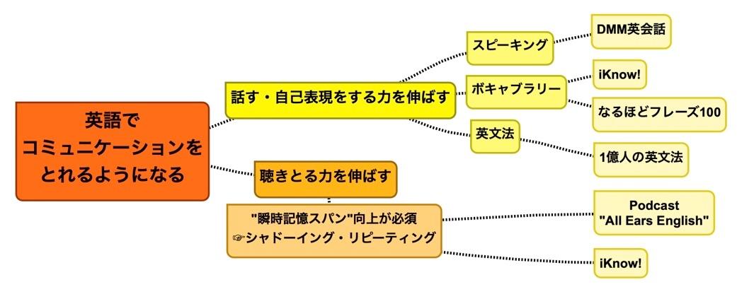 f:id:itachaaa167:20200215120814j:plain