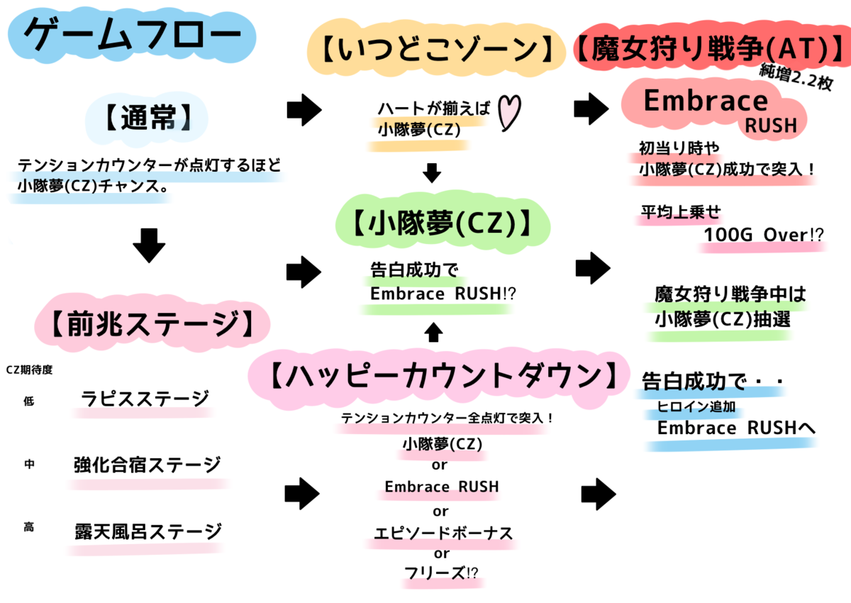 f:id:itadakiblog:20201002233348p:plain