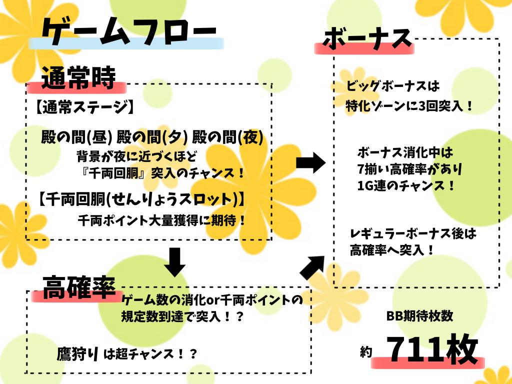f:id:itadakiblog:20201009212548p:plain