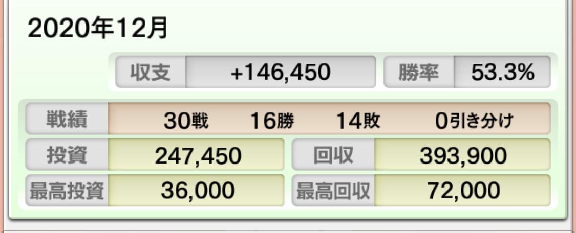 f:id:itadakiblog:20201224233114j:plain