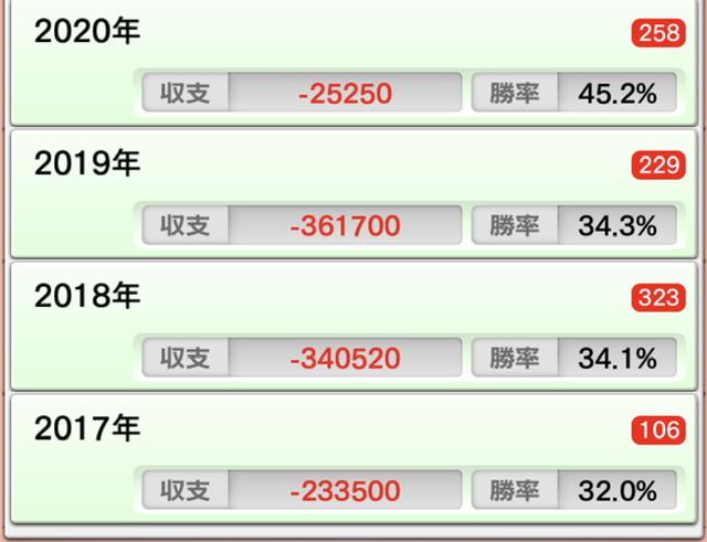f:id:itadakiblog:20201224233418j:plain