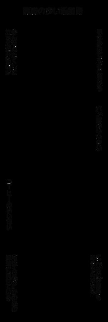 f:id:itadakimasuatsingapore:20170802014728p:plain