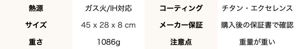 f:id:itakuweather:20210422121917p:plain