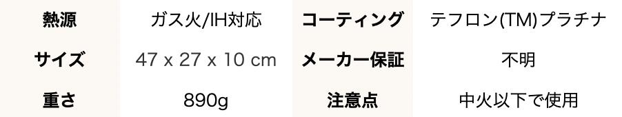 f:id:itakuweather:20210422125249p:plain
