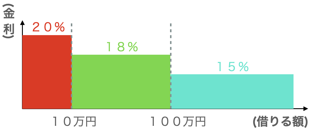 f:id:itakuweather:20210525213004p:plain