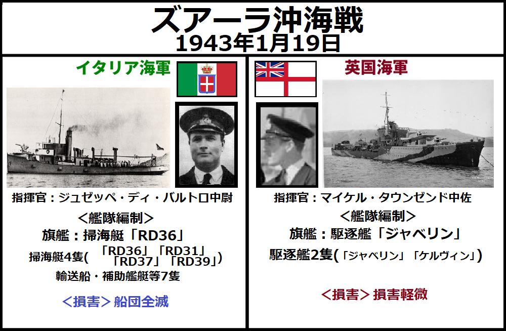 地中海におけるイタリア海軍の熾烈な戦い ―1943年の海戦:絶望の船団 ...
