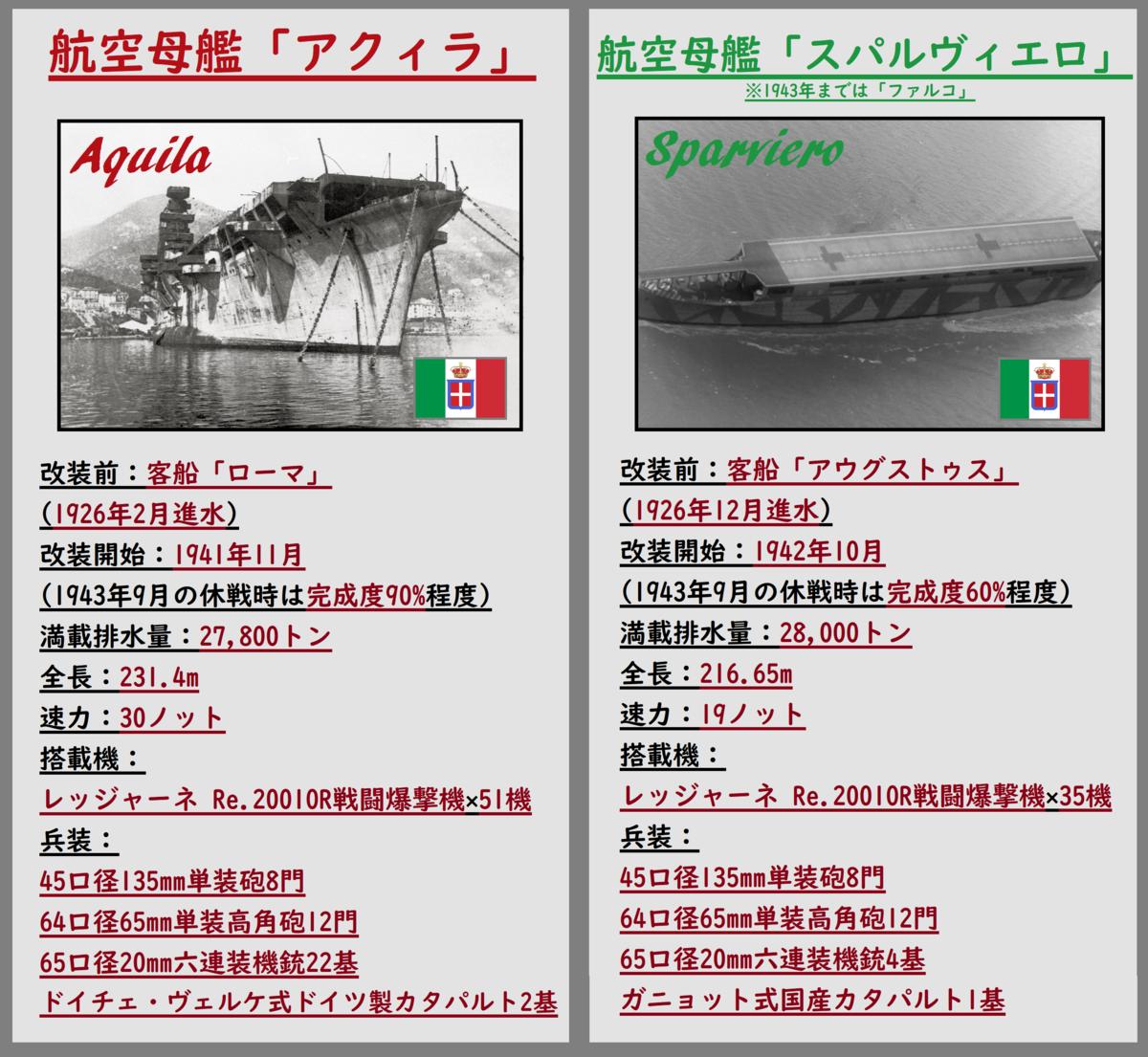 f:id:italianoluciano212:20210422002550p:plain