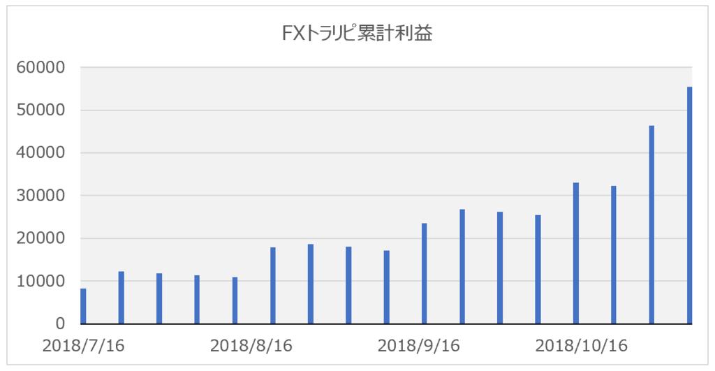 f:id:itamaex:20181110143452p:plain