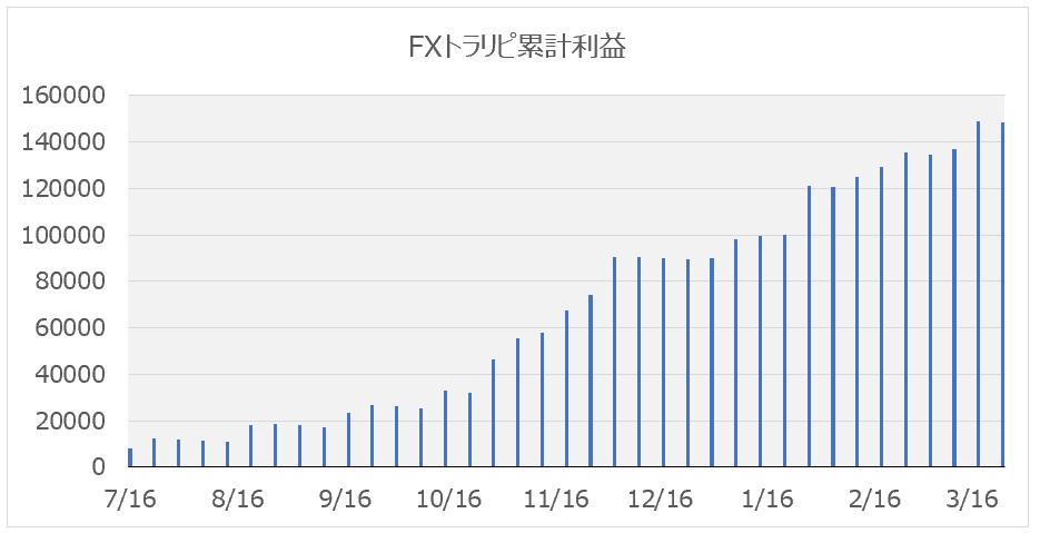 f:id:itamaex:20190330222021p:plain