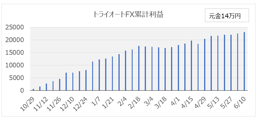 f:id:itamaex:20190616025328p:plain