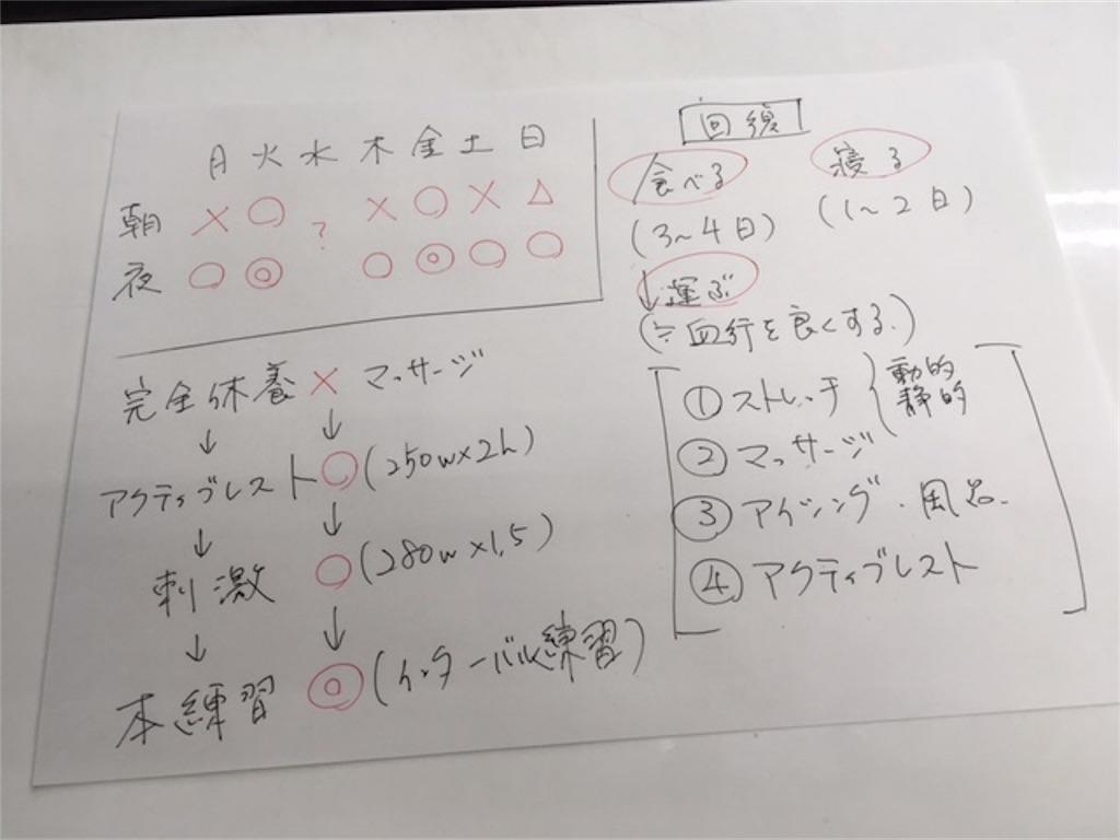 f:id:itaru617:20170221000047j:image