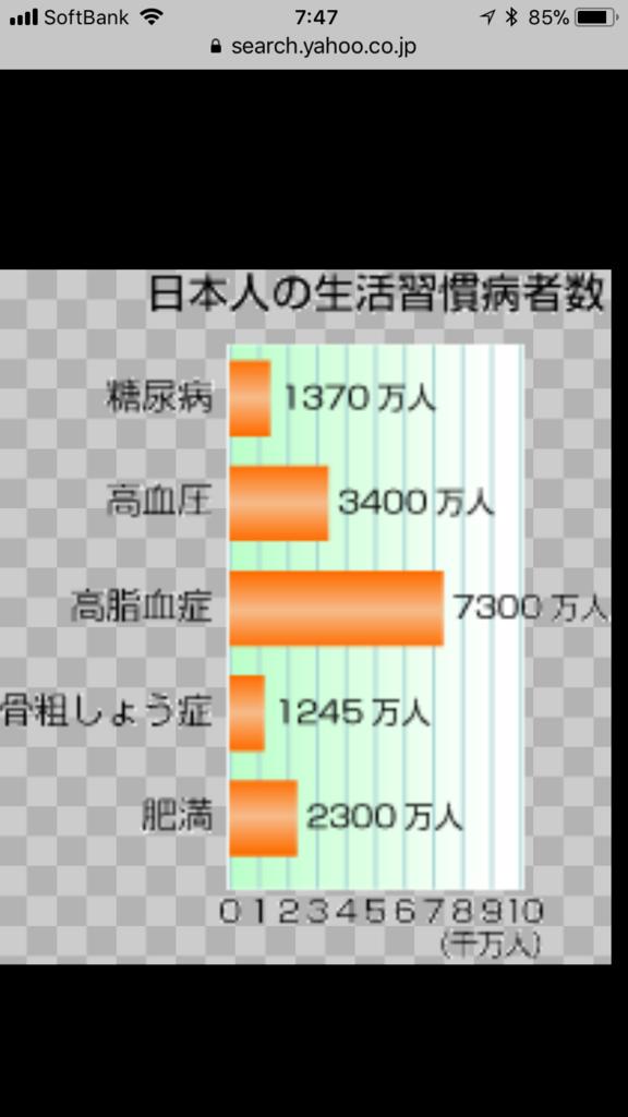 f:id:itarublog:20180131074759p:plain