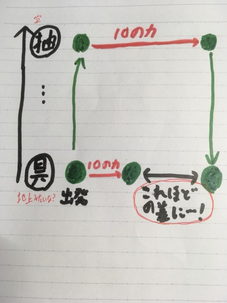 f:id:itasan-kibunyasan:20180416230907j:plain