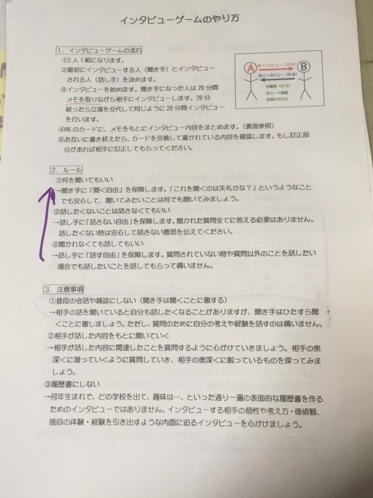 f:id:itasan-kibunyasan:20180517225352j:plain