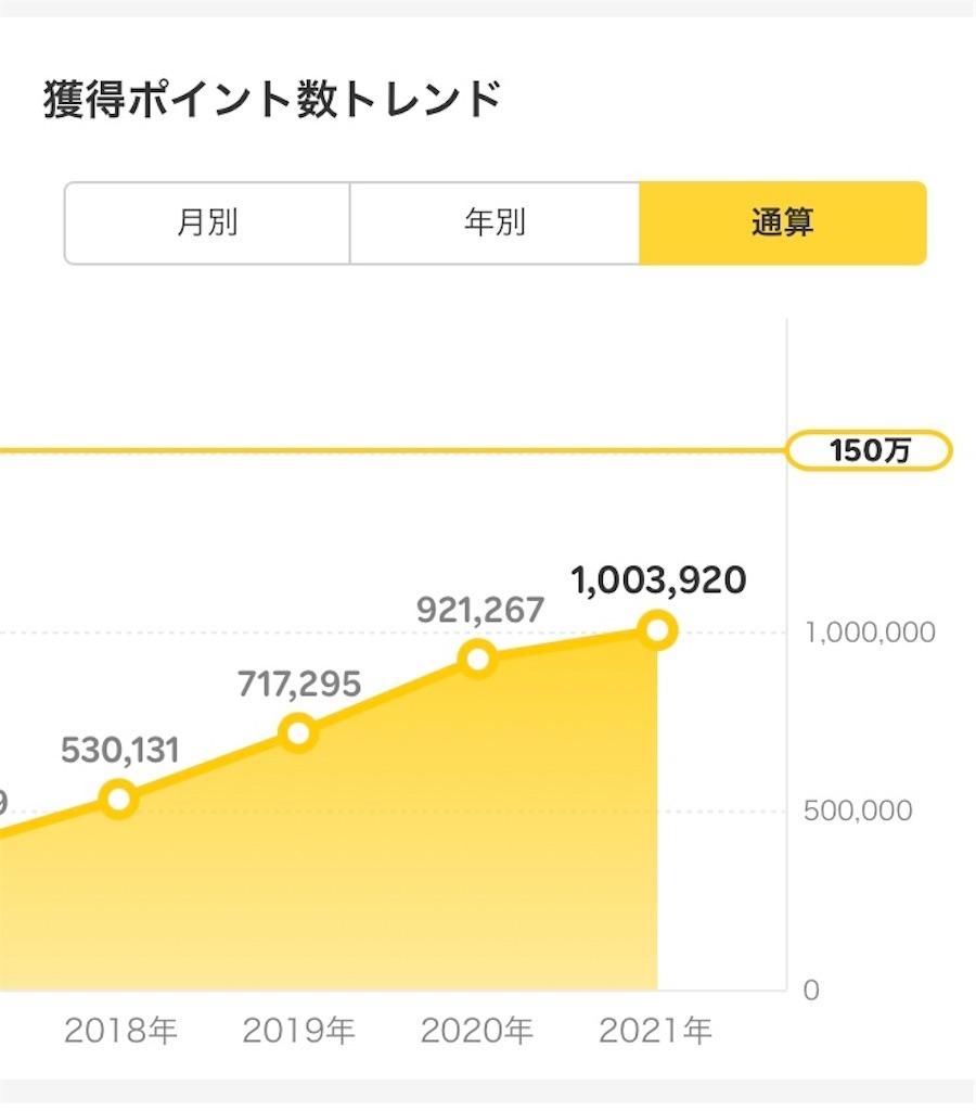 f:id:itashima:20210430104033j:image