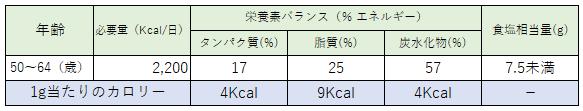 f:id:itbiz:20210204154952p:plain