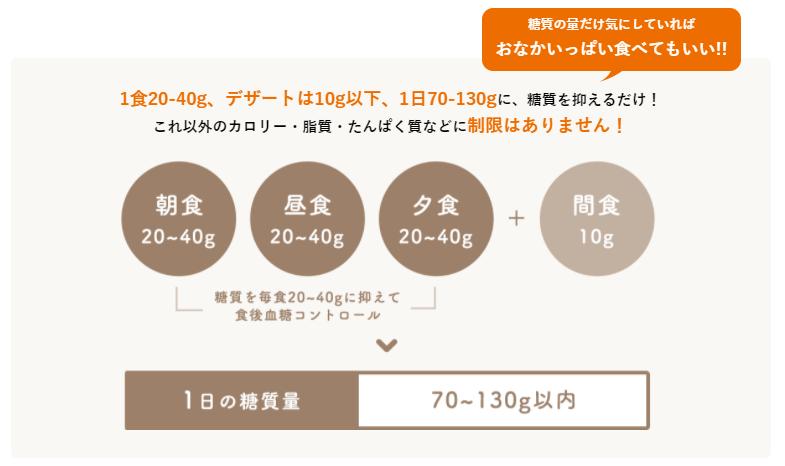f:id:itbiz:20210206101936p:plain