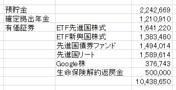 f:id:itdanshi:20141120034905p:plain