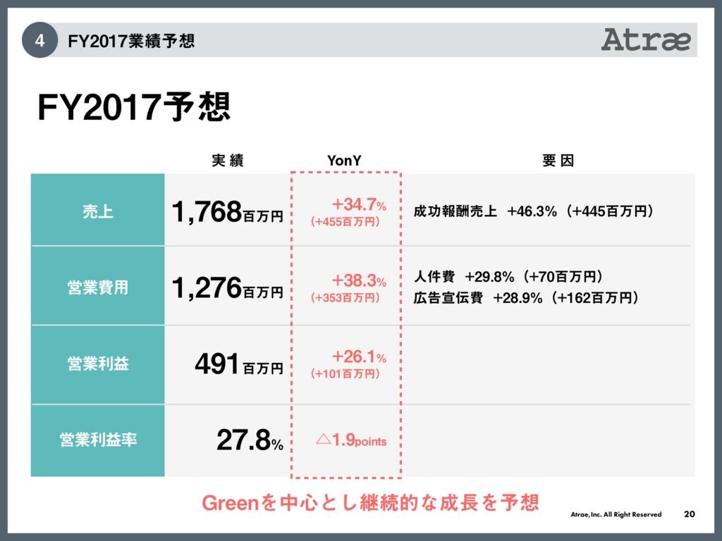 f:id:itikara:20170502141915j:plain