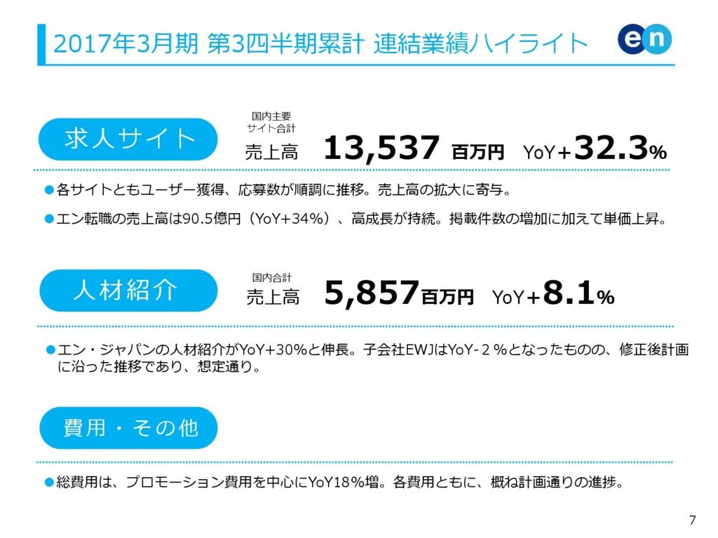 f:id:itikara:20170505180640j:plain