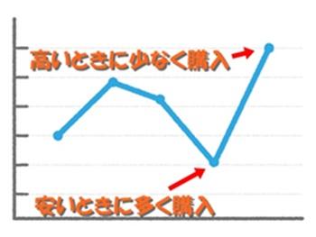 f:id:itimaka:20180515002550j:plain