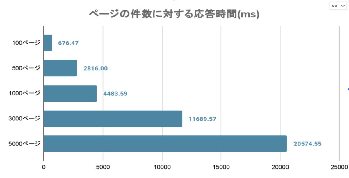 f:id:itizawa:20210713221352p:plain