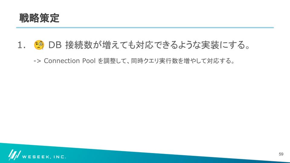 f:id:itizawa:20210713222230p:plain