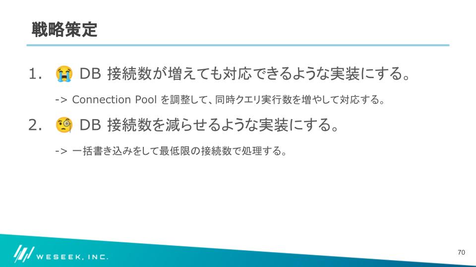 f:id:itizawa:20210714135736p:plain