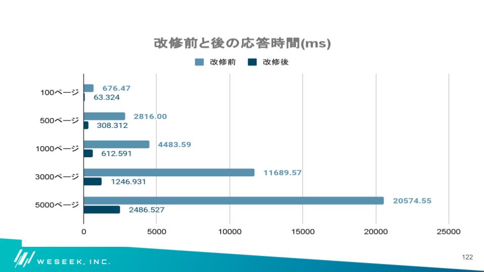 f:id:itizawa:20210714150748p:plain