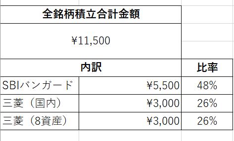 f:id:itizokuhattenn:20210129220452p:plain