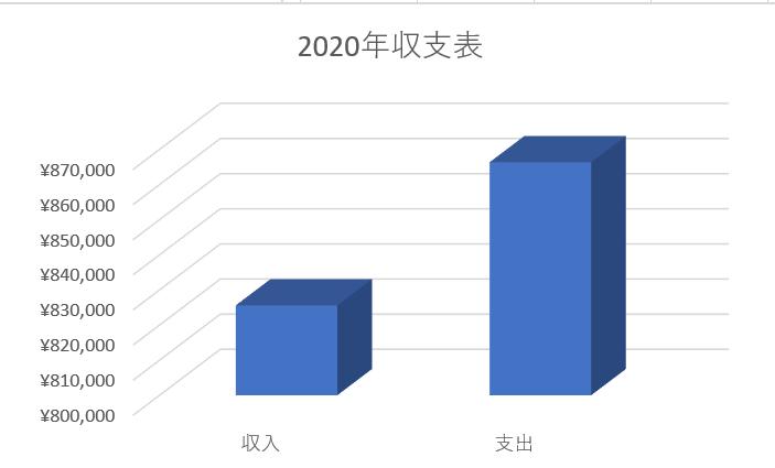 f:id:itizokuhattenn:20210131215030p:plain